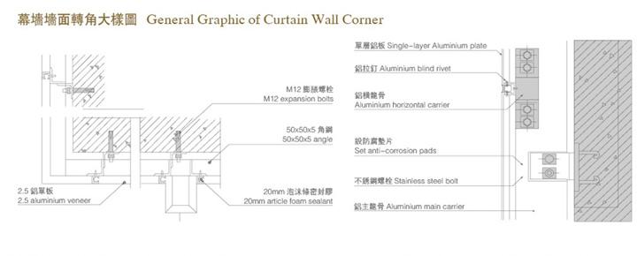 室外铝幕墙板工程案例